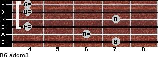 B6 add(m3) for guitar on frets 7, 6, 4, 7, 4, 4