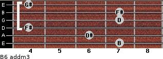 B6 add(m3) for guitar on frets 7, 6, 4, 7, 7, 4