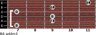 B6 add(m3) for guitar on frets 7, 9, 9, 7, 9, 11