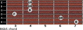 B6b5 for guitar on frets 7, 6, 3, 4, 4, 4