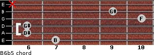B6b5 for guitar on frets 7, 6, 6, 10, 9, x