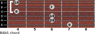 B6b5 for guitar on frets 7, 6, 6, 4, 6, 4
