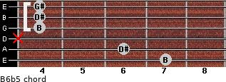 B6b5 for guitar on frets 7, 6, x, 4, 4, 4