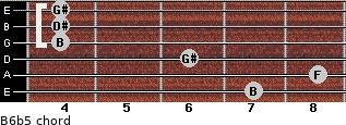 B6b5 for guitar on frets 7, 8, 6, 4, 4, 4