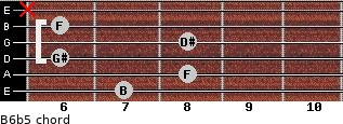 B6b5 for guitar on frets 7, 8, 6, 8, 6, x