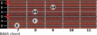B6b5 for guitar on frets 7, 8, x, 8, 9, x