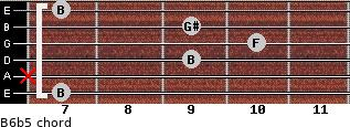 B6b5 for guitar on frets 7, x, 9, 10, 9, 7