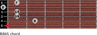 B6b5 for guitar on frets x, 2, 1, 1, 0, 1