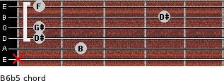 B6b5 for guitar on frets x, 2, 1, 1, 4, 1