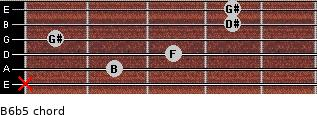 B6b5 for guitar on frets x, 2, 3, 1, 4, 4