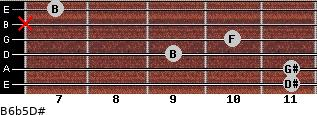 B6b5/D# for guitar on frets 11, 11, 9, 10, x, 7