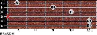 B6b5/D# for guitar on frets 11, 11, x, 10, 9, 7