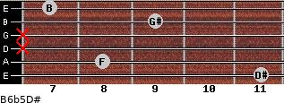 B6b5/D# for guitar on frets 11, 8, x, x, 9, 7
