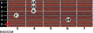 B6b5/D# for guitar on frets x, 6, 3, 4, 4, 4