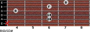 B6b5/D# for guitar on frets x, 6, 6, 4, 6, 7