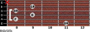 B6b5/Eb for guitar on frets 11, 8, 9, 8, 9, x