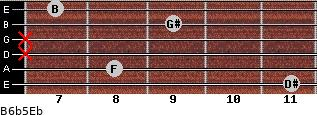 B6b5/Eb for guitar on frets 11, 8, x, x, 9, 7