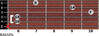 B6b5/Eb for guitar on frets x, 6, 6, 10, 9, 7
