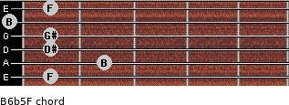 B6b5/F for guitar on frets 1, 2, 1, 1, 0, 1
