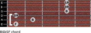 B6b5/F for guitar on frets 1, 2, 1, 4, 4, 4