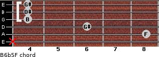 B6b5/F for guitar on frets x, 8, 6, 4, 4, 4