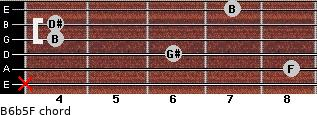 B6b5/F for guitar on frets x, 8, 6, 4, 4, 7
