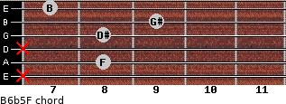 B6b5/F for guitar on frets x, 8, x, 8, 9, 7