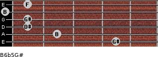 B6b5/G# for guitar on frets 4, 2, 1, 1, 0, 1