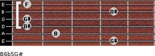 B6b5/G# for guitar on frets 4, 2, 1, 1, 4, 1