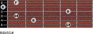 B6b5/G# for guitar on frets 4, 2, 1, 4, 0, 1