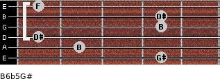 B6b5/G# for guitar on frets 4, 2, 1, 4, 4, 1