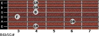 B6b5/G# for guitar on frets 4, 6, 3, 4, 4, 4