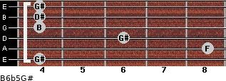 B6b5/G# for guitar on frets 4, 8, 6, 4, 4, 4