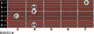 B6b5/G# for guitar on frets 4, x, 3, 4, 4, 7
