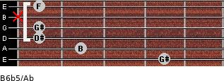 B6b5/Ab for guitar on frets 4, 2, 1, 1, x, 1