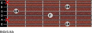 B6b5/Ab for guitar on frets 4, x, 3, 1, 4, x