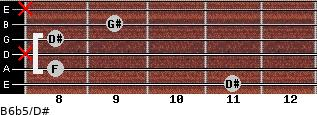 B6b5/D# for guitar on frets 11, 8, x, 8, 9, x