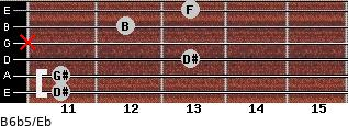 B6b5/Eb for guitar on frets 11, 11, 13, x, 12, 13