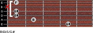 B6b5/G# for guitar on frets 4, 2, 1, 1, x, 1