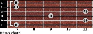 B6sus for guitar on frets 7, 11, 9, 11, 7, 7