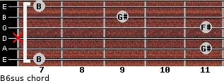 B6sus for guitar on frets 7, 11, x, 11, 9, 7