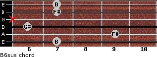 B6sus for guitar on frets 7, 9, 6, x, 7, 7