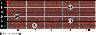 B6sus for guitar on frets 7, 9, 6, x, 9, x