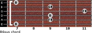B6sus for guitar on frets 7, 9, 9, 11, 9, 7