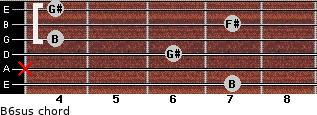 B6sus for guitar on frets 7, x, 6, 4, 7, 4