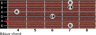 B6sus for guitar on frets 7, x, 6, 4, 7, 7