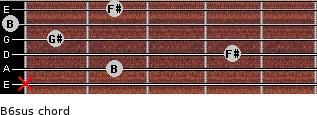 B6sus for guitar on frets x, 2, 4, 1, 0, 2