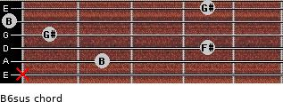 B6sus for guitar on frets x, 2, 4, 1, 0, 4