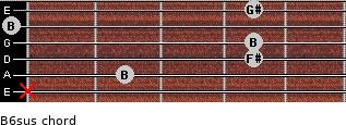 B6sus for guitar on frets x, 2, 4, 4, 0, 4