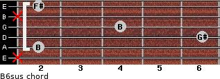 B6sus for guitar on frets x, 2, 6, 4, x, 2